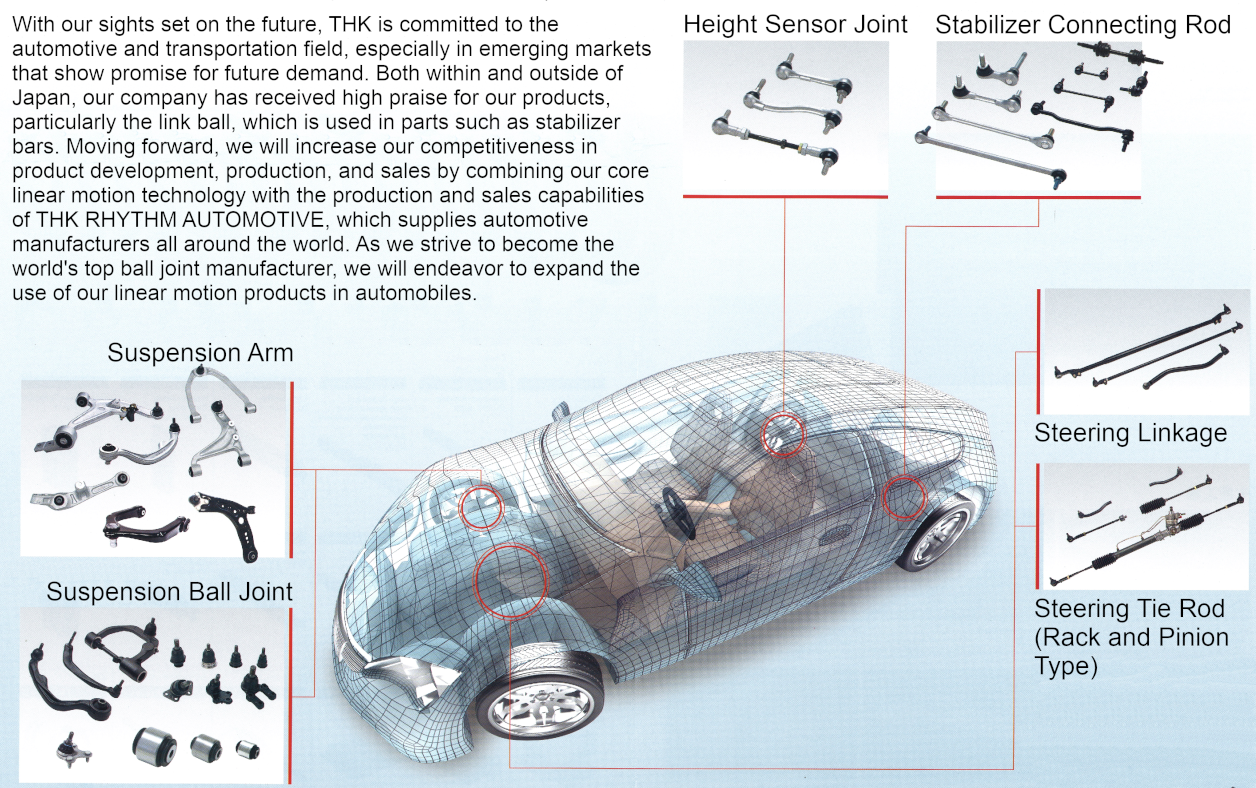 Cut Away Diagram of Automobile Featuring Our Products